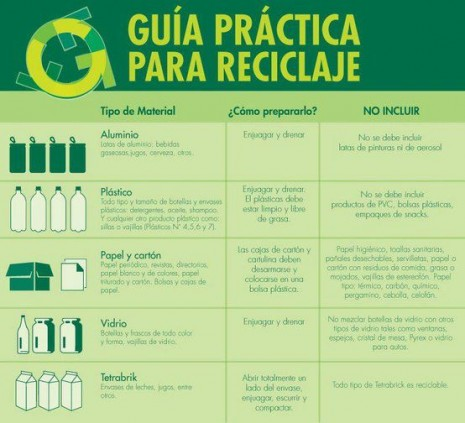 guía-del-reciclaje