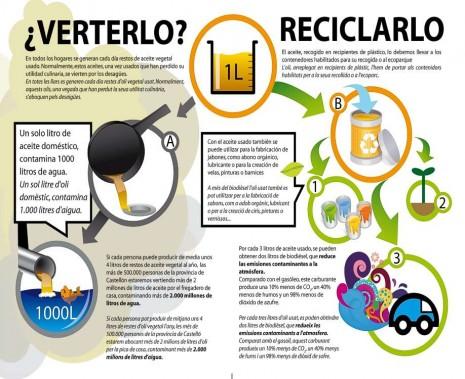 DiagramaReciclado