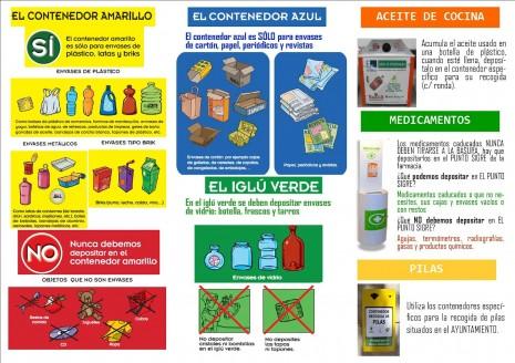 Que no se atasquen tus residuos qu no debemos arrojar a for Decoracion del hogar reciclaje