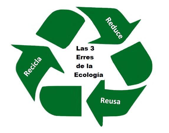 Cu l es la diferencia entre las 3r reutilizar reducir y for Dibujos de las 3 r