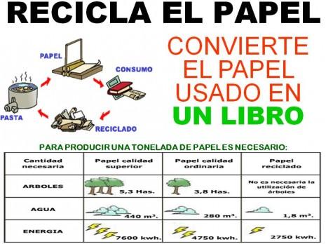 cartelReciclaje