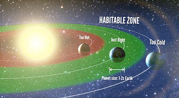 Qué-tan-comunes-son-los-exoplanetas-habitables-600x330