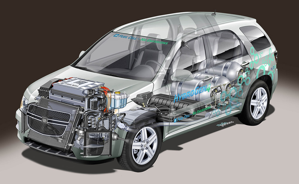 auto-hidrogeno