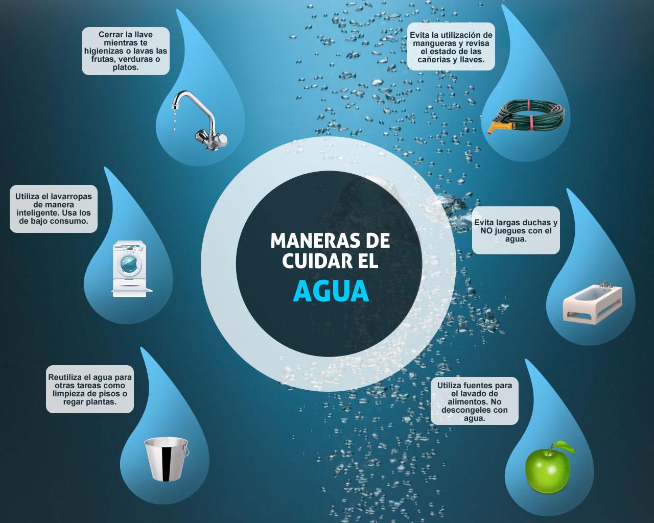 C mo podemos cuidar el agua consejos y concientizaci n for Cosas para ahorrar agua