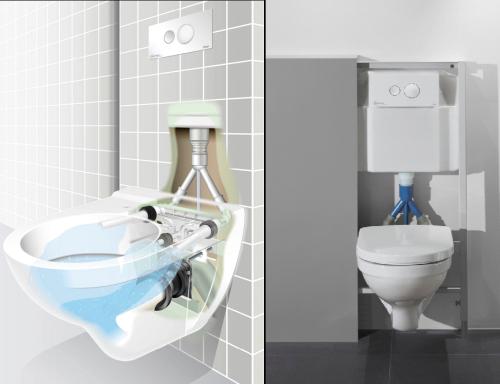 C mo podemos cuidar el agua consejos y concientizaci n for Sistemas de ahorro de agua