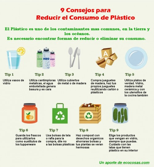 reducir-consumo-plc3a1stico1