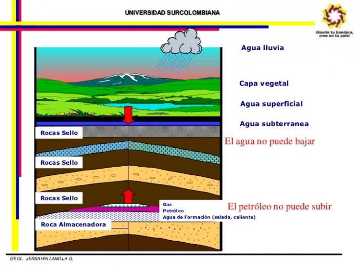 las capas de la tierra del petrolio