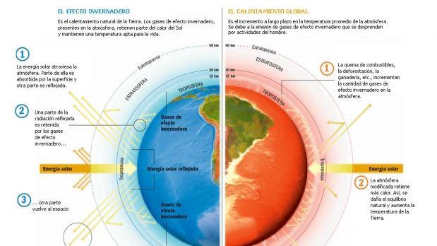 calentamiento-global-619x348