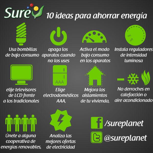 Ideas y consejos para cuidar la luz electrica ecolog a hoy - Como ahorrar agua y luz ...