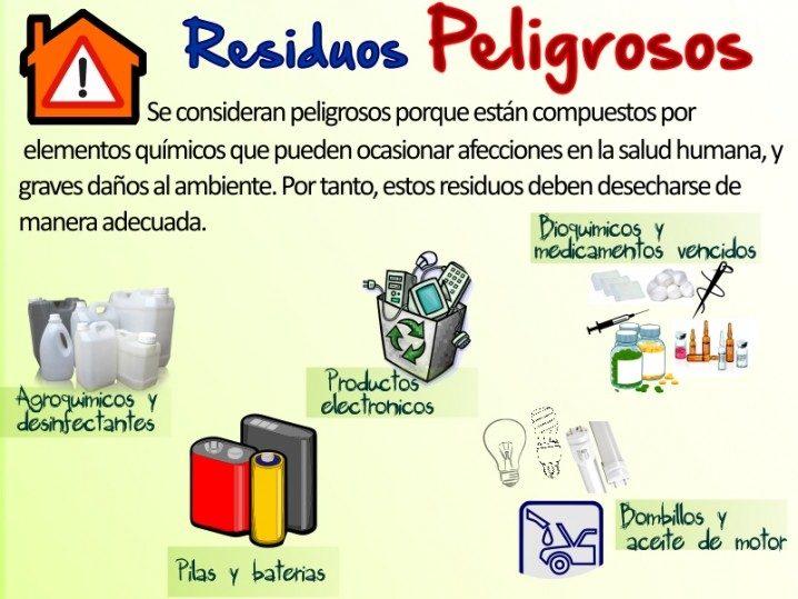 residuos-peligrosos-en-el-hogar