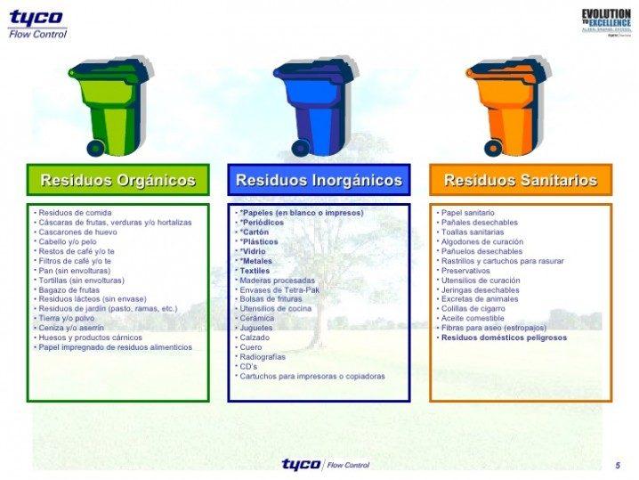 clasificacion-de-residuos-5-728