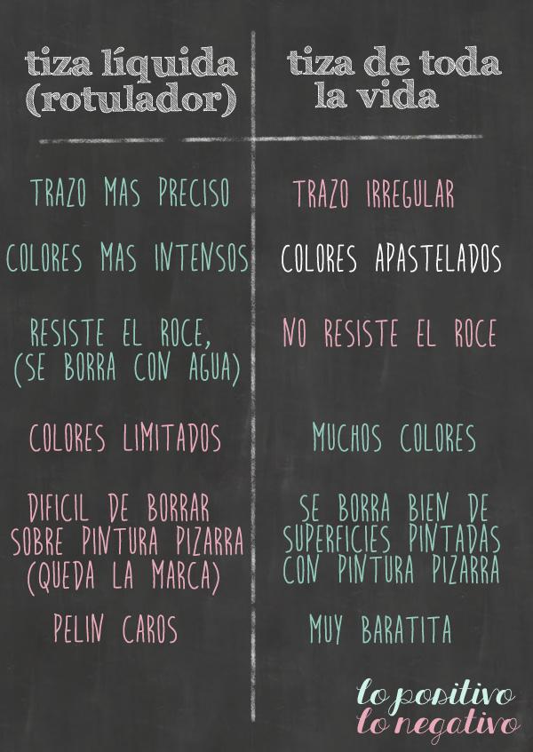 comparacion_tizas