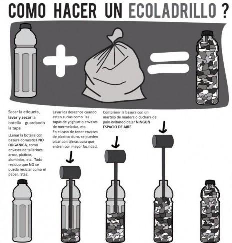 ecologialadrillos-2
