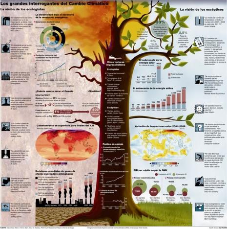 infografia guallart