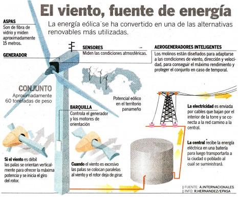 infografiael-viento-fuente-de-energia-alternativa