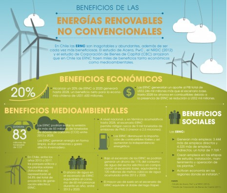 130930-infografía-estudio-beneficios-energias-renovables-jpg