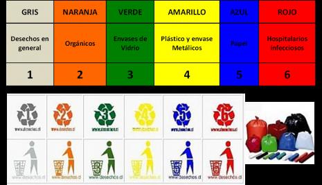colores-de-reciclado