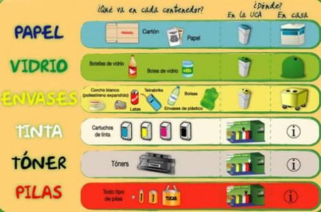Qu se puede hacer con la basura te dejamos algunas ideas ecolog a hoy - Casa lista madrid ...