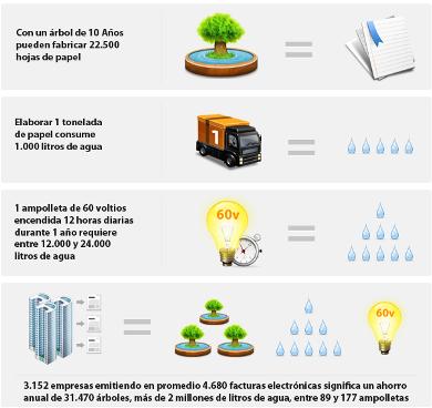 infografia-ambiental