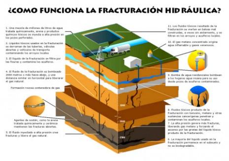 Fracking-martes--480x339