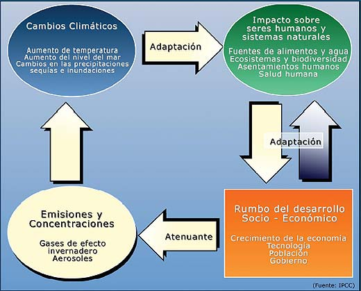 cambiosefluentes_gaseosos_12