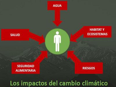 climatico1