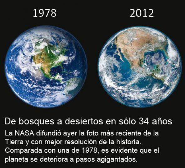 Resultado de imagen de Ciclo de calentamiento de la Tierra