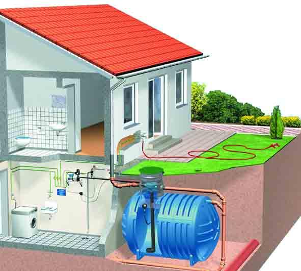Cu les son los mejores sistemas para recuperar el agua de for Como instalar un estanque de agua