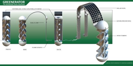 greenerator-2