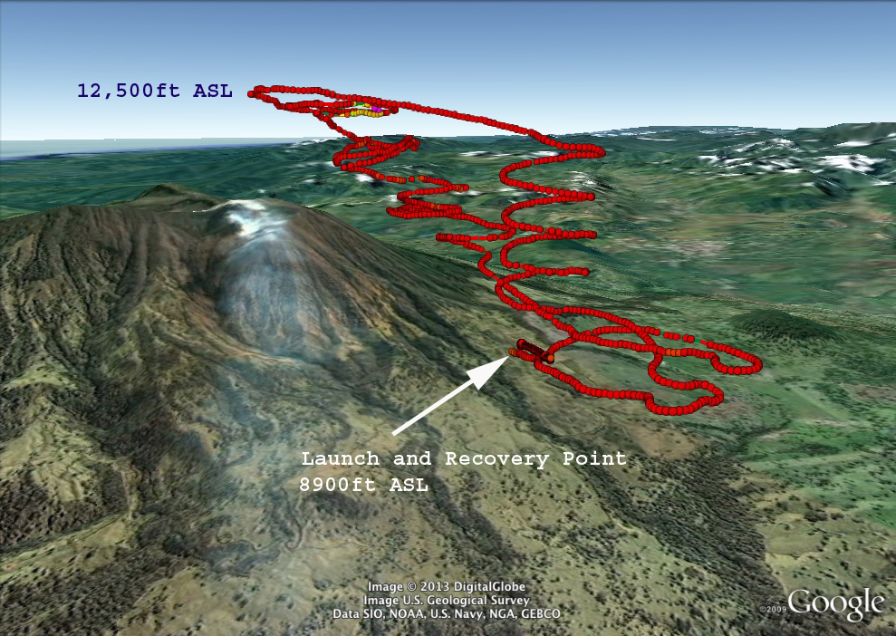 737666main_Turrialba flight profile_dave_edit_labels