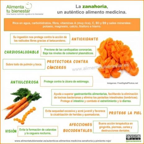 Infografia-Uno-de-los-autenticos-alimentos-medicina-la-zanahoria2-620x620