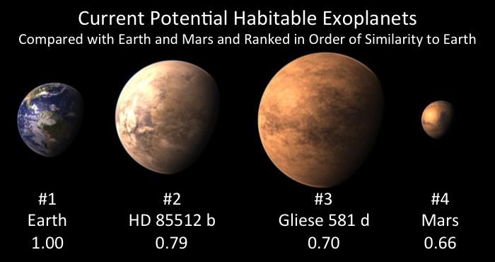 exoplanetas-potencialmente-habitables