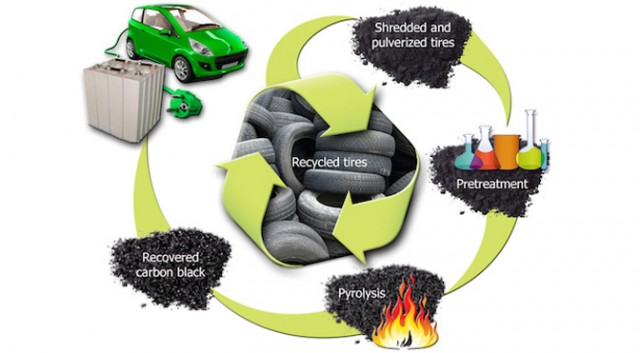tire-recycling-640x353