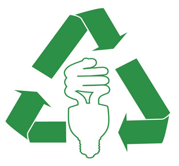 whyrecycle