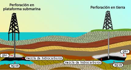 petroleocapas