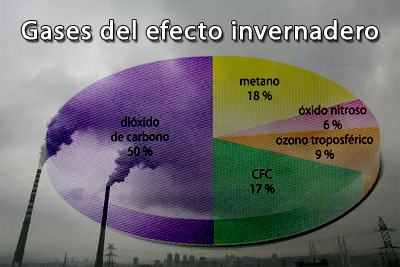 gases_del_efecto_invernadero1