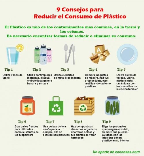Como puedo reducir el consumo de materiales contaminantes - Reciclar cosas para el hogar ...