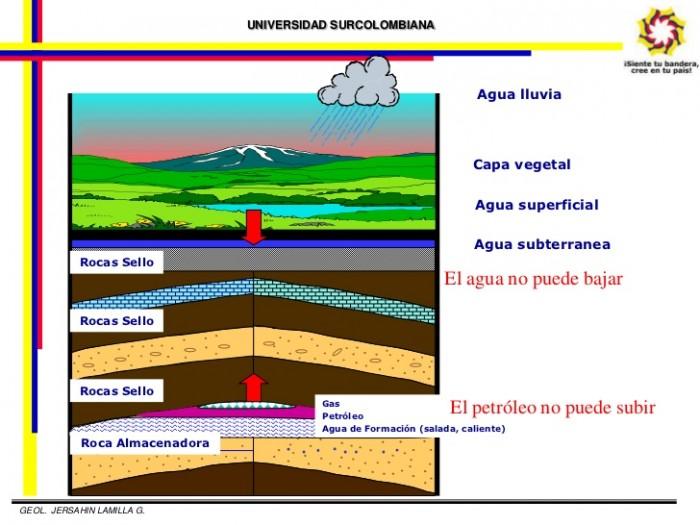 capasel-mundo-del-petroleo-rv1-54-728
