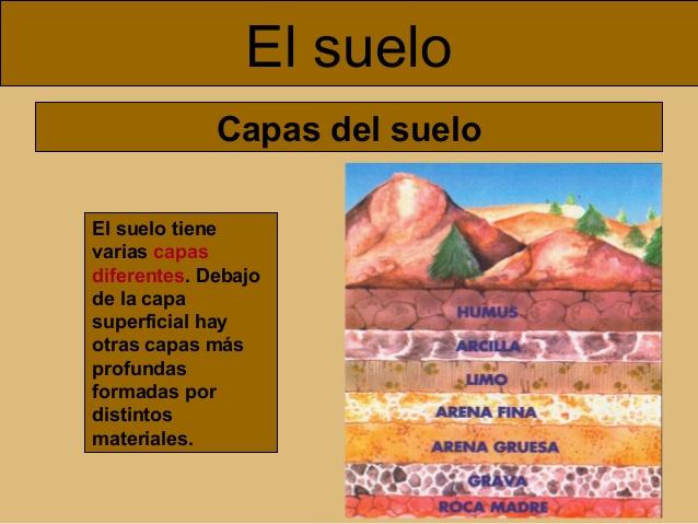 capasla-tierra-25-638