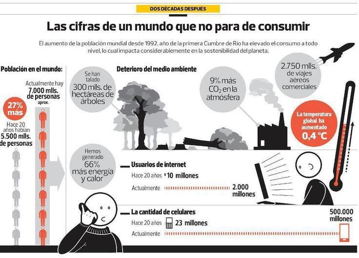consumismo-infografia