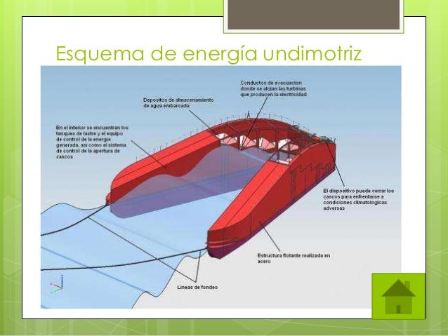undienergas-limpias-y-renovables-en-la-informtica-13-638