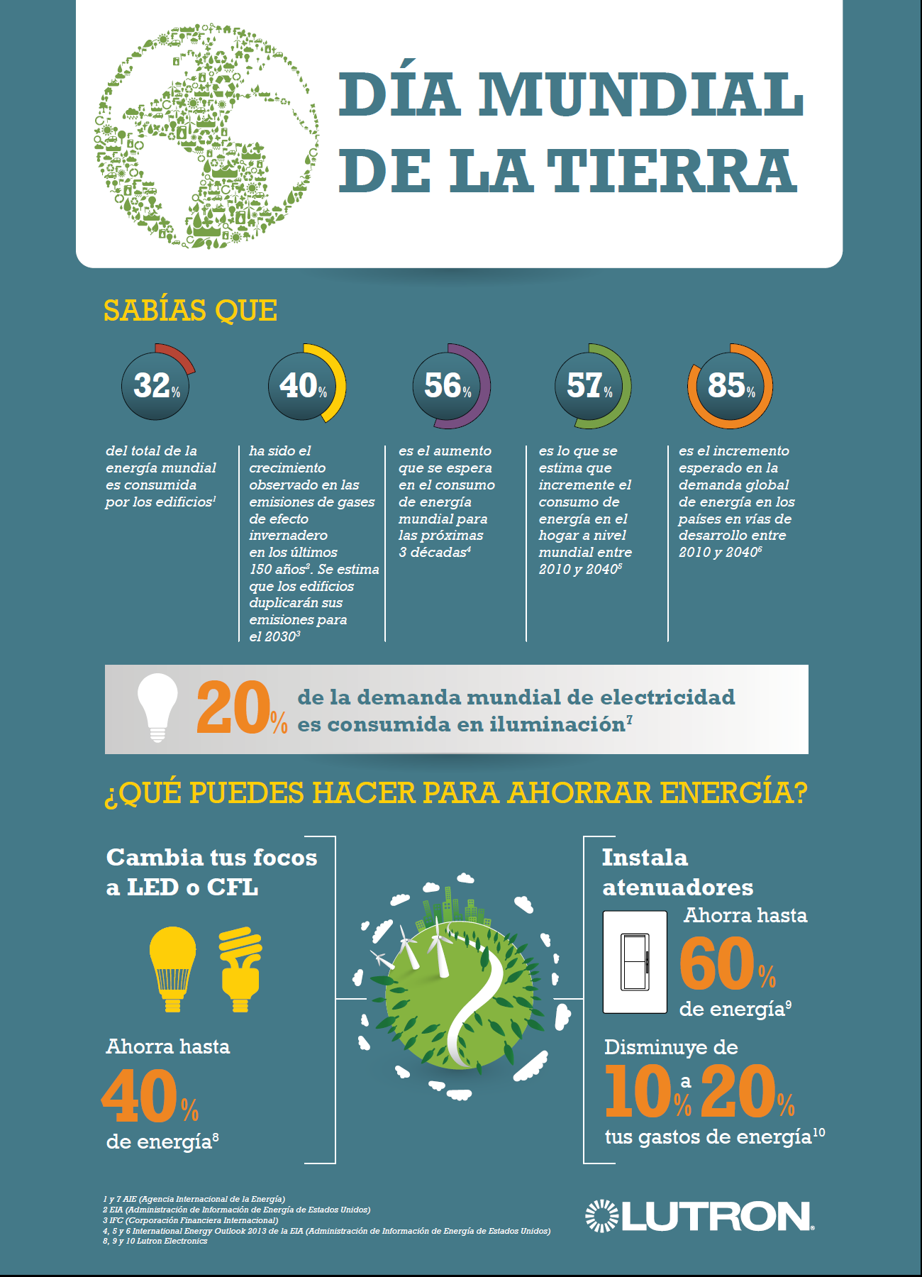 Infografia-del-Consumo-Eléctrica