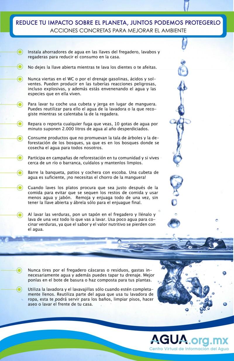ahorro-agua-infografía