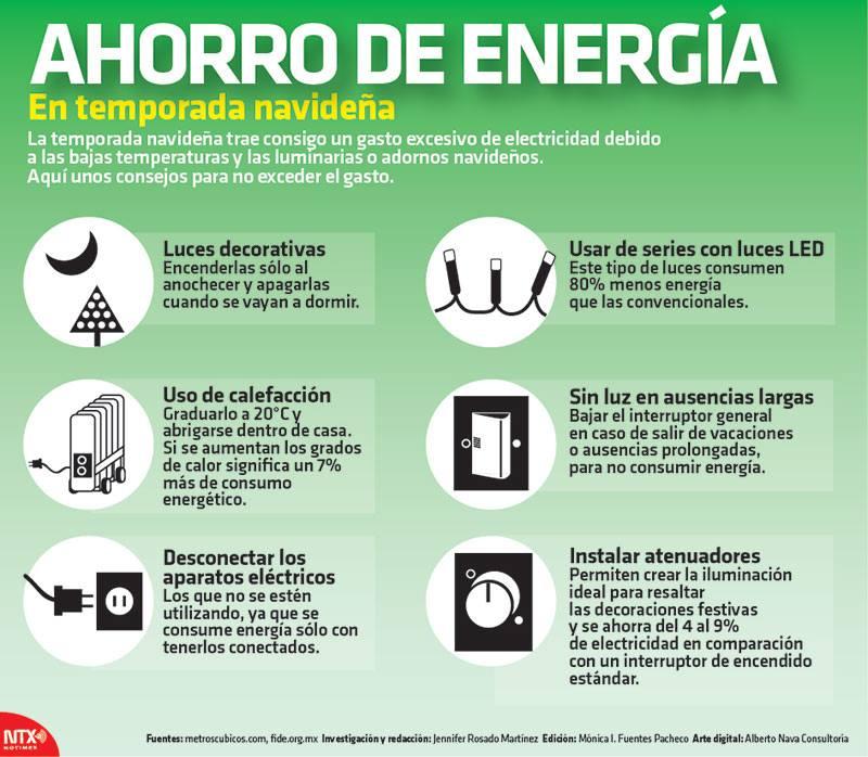 Ideas y consejos para cuidar la luz electrica ecolog a hoy for Que es practica de oficina