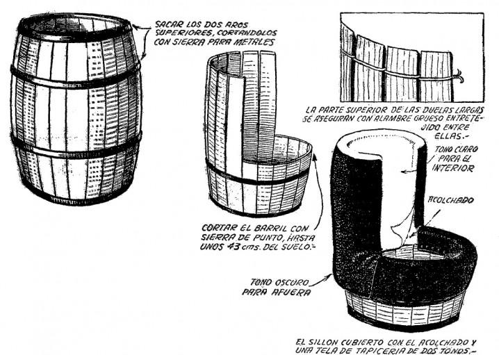 como-hacer-un-sillon-de-un-tonel-de-madera-4