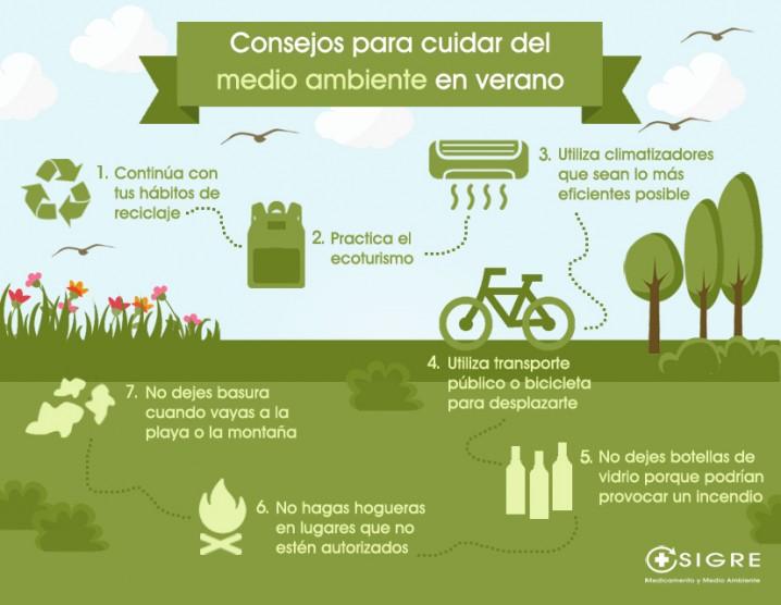 infografia-medioambiente-verano1